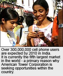 American Tower India