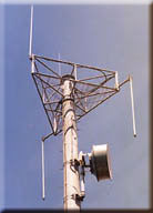 Base Station Antenna 6