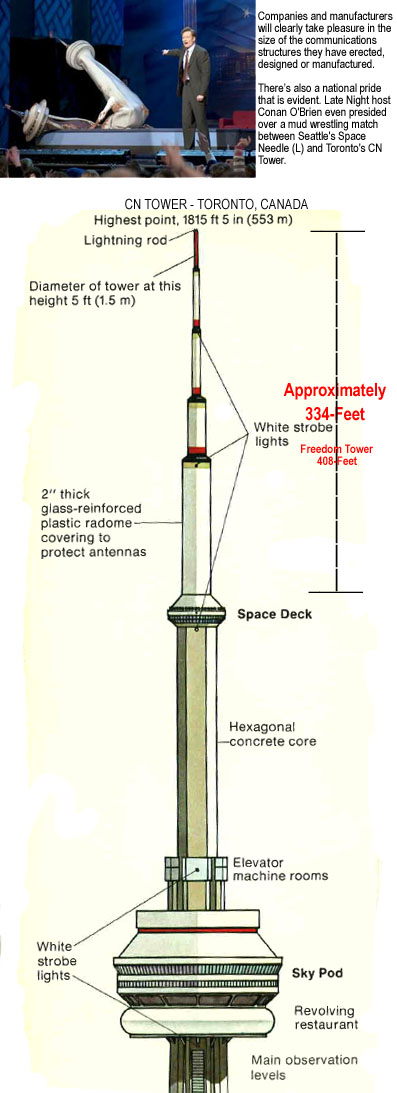 New york one world trade center 177639 pinnacle for How many floors in the cn tower