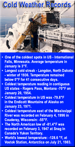Cold Weather Records
