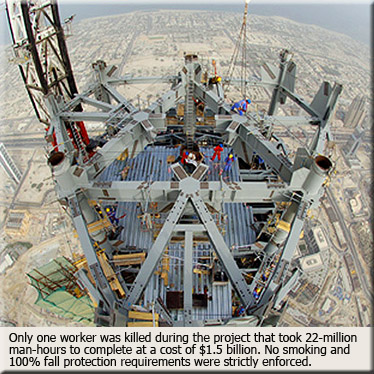 Iron Worker Death Burj Dubai
