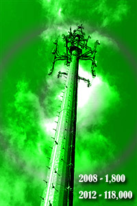 Green Cell Towers