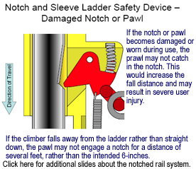 Safety Climb Devices