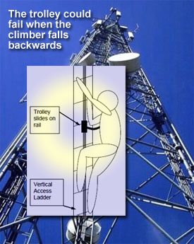 Tower Fall Protection System