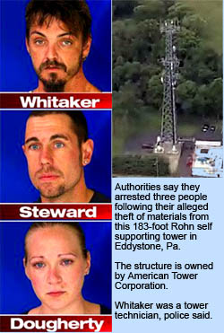 Cell Tower Copper Theft