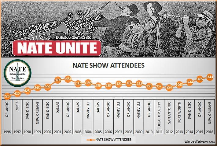NATE-UNITE_2016