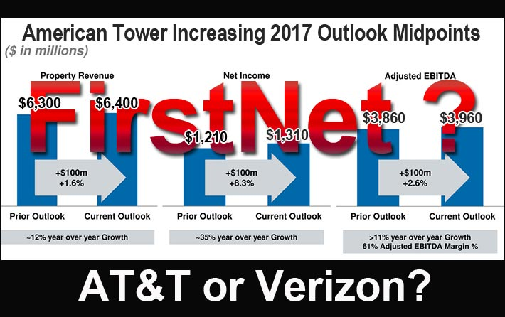 Master Lease Agreement | American Tower S 100 Million Amendment Is Most Likely From Verizon
