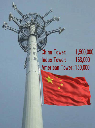 China-Tower-American-Tower-Indus