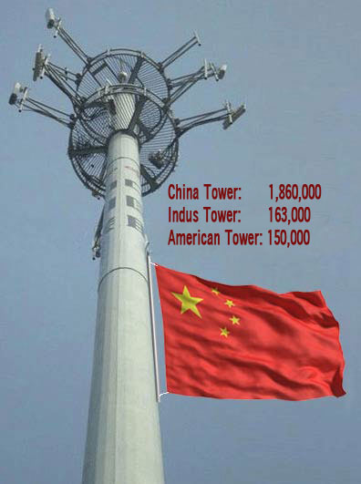 Although China Tower says it has 1.9 million towers, the company also counts its rooftop locations as tower structures.