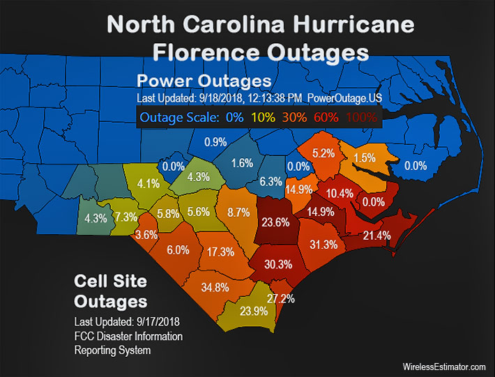 Hurricane.Florence.Cell.Towers