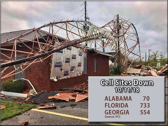 This Vertical Bridge 178-foot self-supporting tower was one of multiple structures that collapsed. Located off of Lisenby Ave. in Panama City, Fla., it broadcast iHeartRadio FM radio station WPAP.