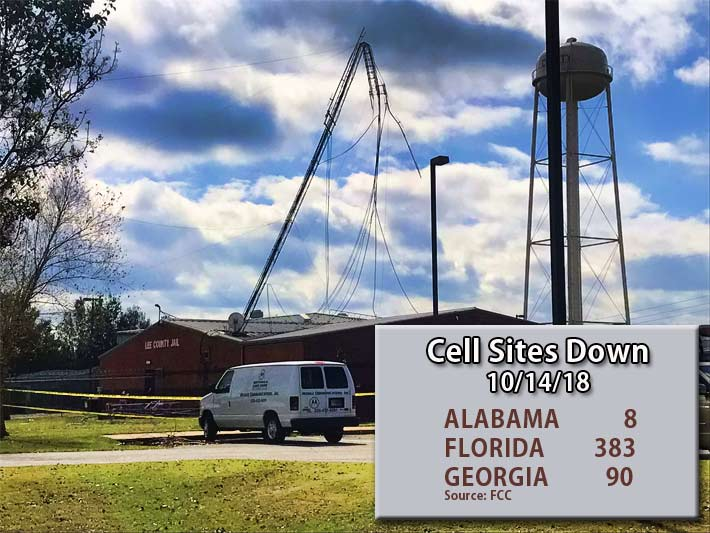 Lee County in Georgia had an 88% cell site recovery rate from Oct. 11 through Oct. 14, cutting sites out of service from 25 to just 3. However, the FCC's reporting system doesn't capture the number of towers down in each county such as this tower failure at the Lee County Jail.