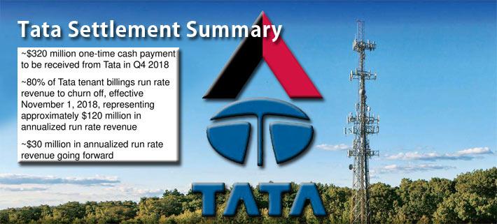 American-Tower-Tata