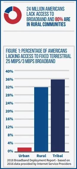 Broadband-Milestones-Report-2