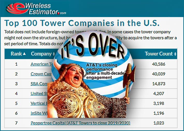 AT&T is selling its 1,000-plus towers to Peppertree Capital Management. Although TowerCo might be managing the assets, it's not known which one of Peppertree's operating companies will acquire them.