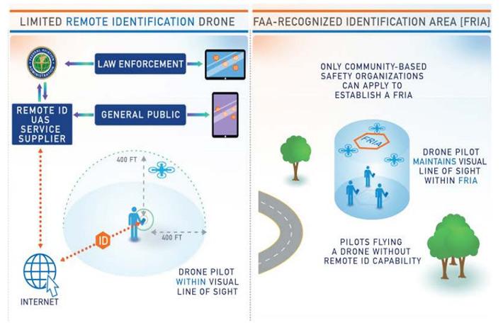Drone-License-Plate
