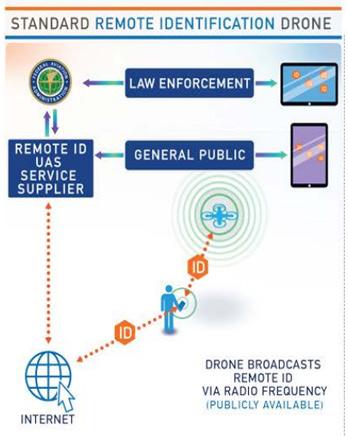 Drone-License.Plate