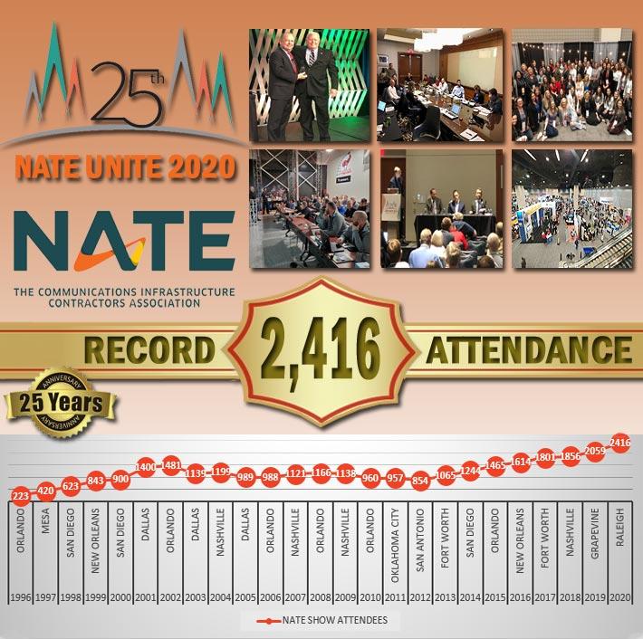 NATE-UNITE..2020