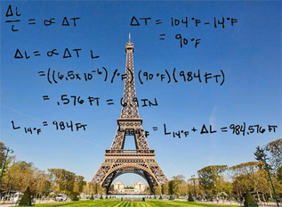 Although the Eiffel Tower will ...