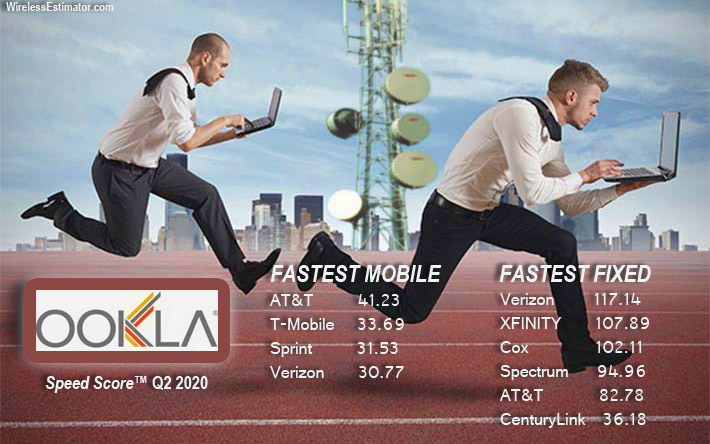 Ookla-Speed-Tests